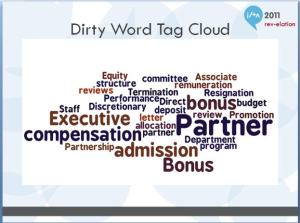 Dirty Word Tag Cloud